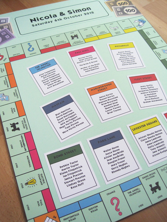 The buzz from the hive what 39 s your favourite board game for Table plan board
