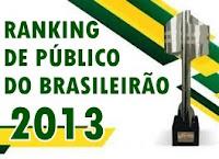Ranking de público do Campeonato Brasileiro 2013