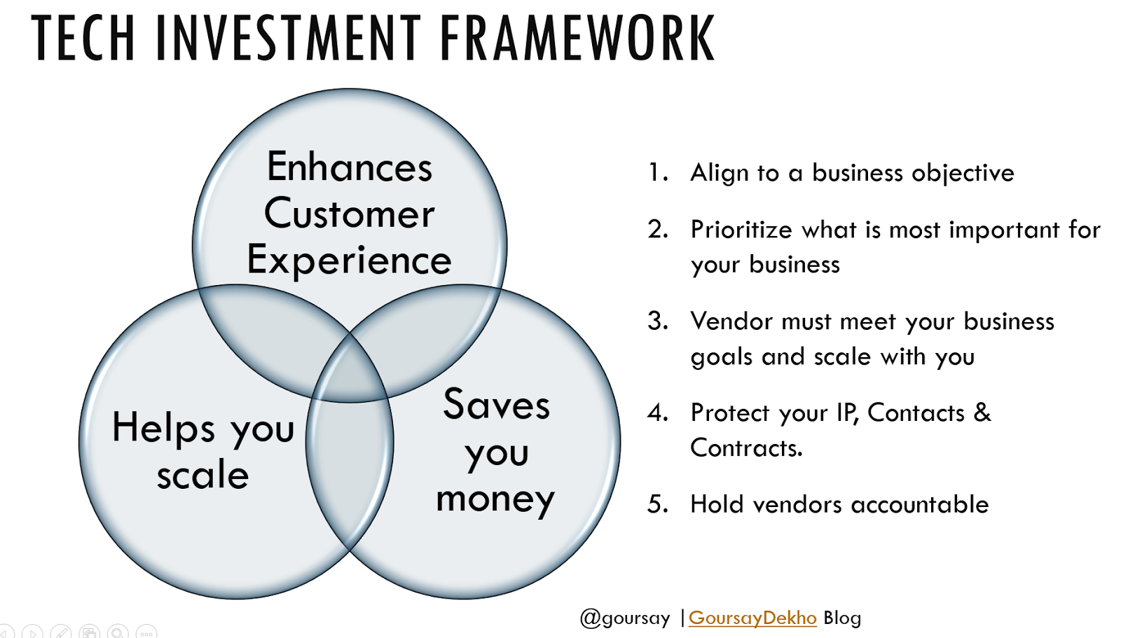 a simple framework for technology investments