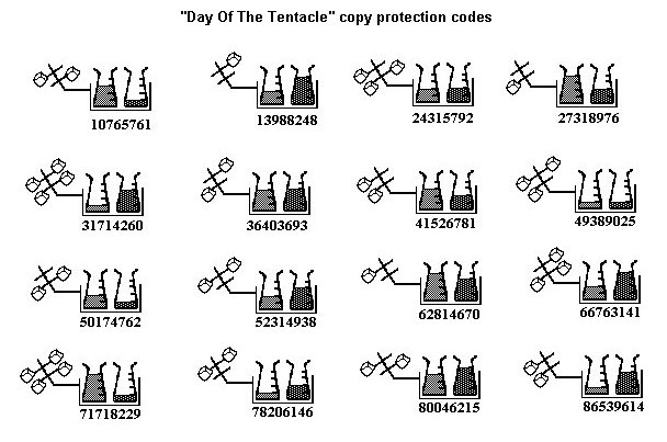 day of the tentacle manual