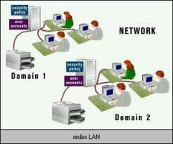 Dise o e implementacion de una red de area local dise o for Red de una oficina