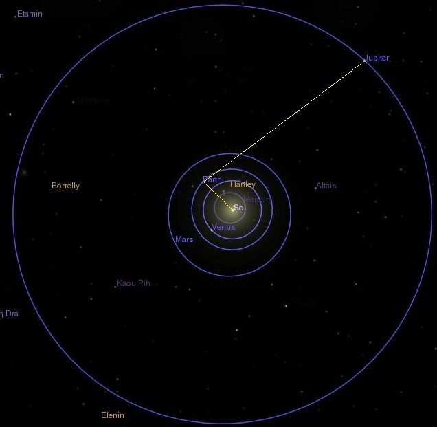 moon and jupiter alignment - photo #39