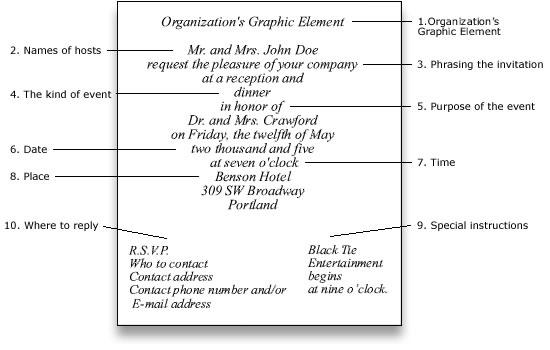 Formal Invitation Letter For Cultural Event Invitation Letter – Formal Party Invitation Sample