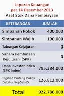 Total Stok Dana Pembiayaan : Rp 922.786.000,-