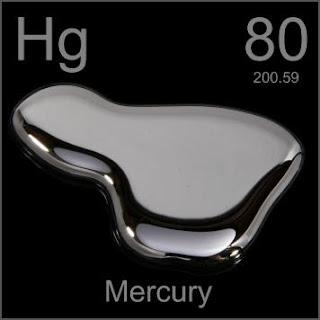 pemutih wajah non mercury