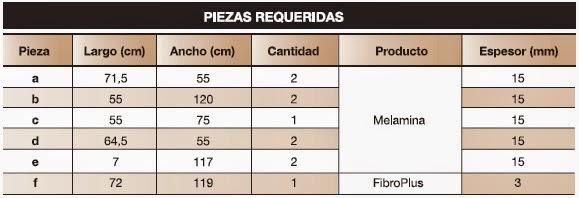 Plano de mueble de melamina proyecto 2 alacena de cocina for Medidas para armar un ropero de melamina