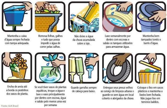 Zika vírus tratamento