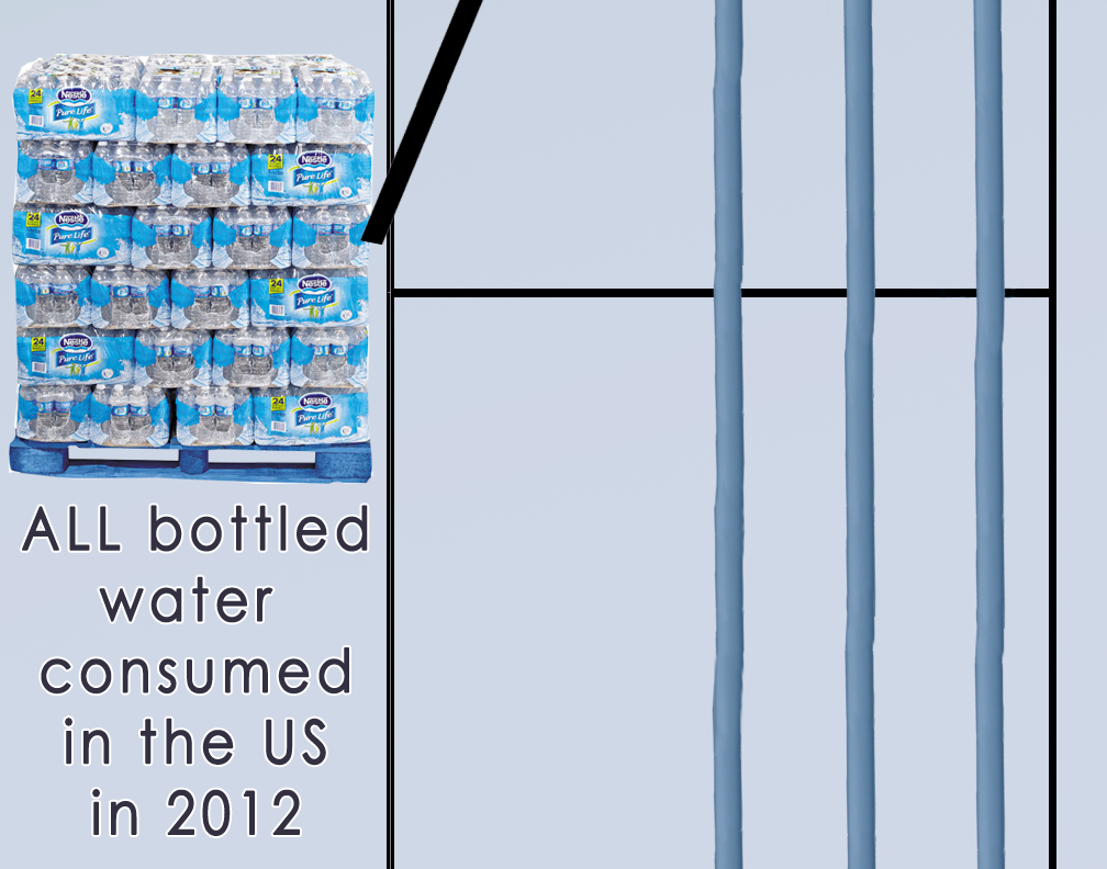 how to get bottled water tested
