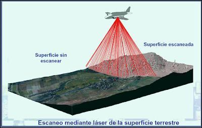 Escaneo mediante láser de la superficie terrestre