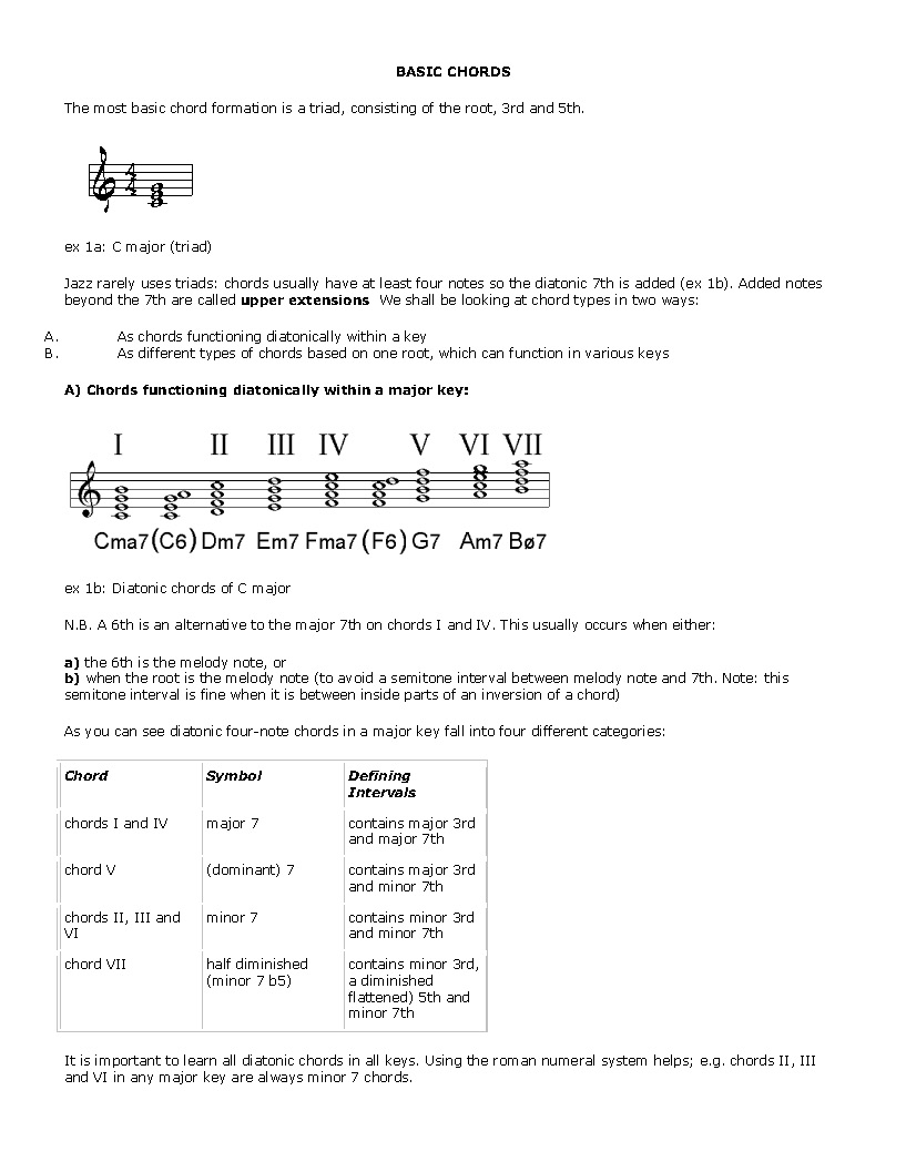 Punctus contra punctum may 2013 here you will find the overview about basic chord relations and uses within a specified context hexwebz Image collections