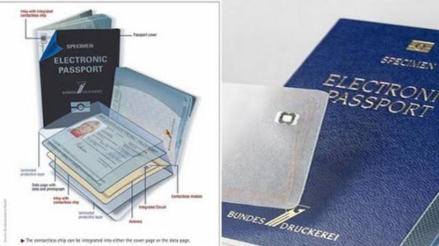 Prosedur Pembuatan Paspor Elektronik
