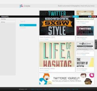 sxsw, life, historique, mot clef, twitter, infographie