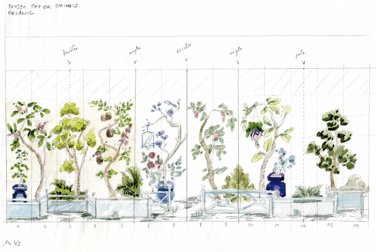 paris chez antoinette poisson panoramique chinois canton. Black Bedroom Furniture Sets. Home Design Ideas