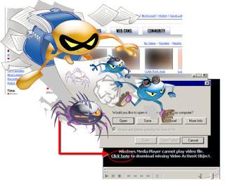 Perangkat Perusak (Malware)