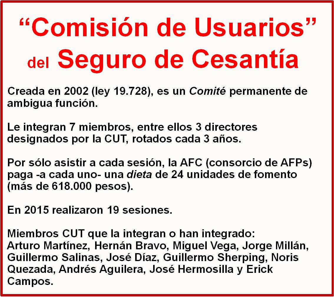 """""""Comisión de Usuarios"""" del Seguro de Cesantía, miembros CUT y sus dietas."""