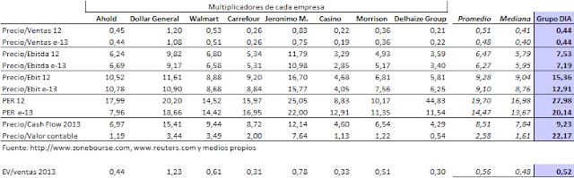 Multiplicadores+DIA+281013.png