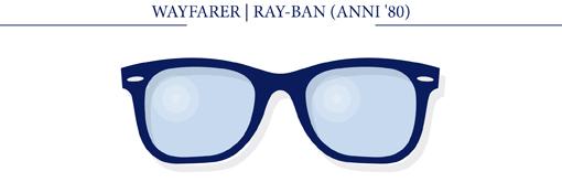 WAYFARER - RAY-BAN (ANNI '80)