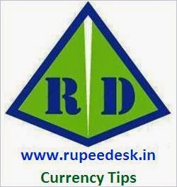 Intraday USRINR Tips