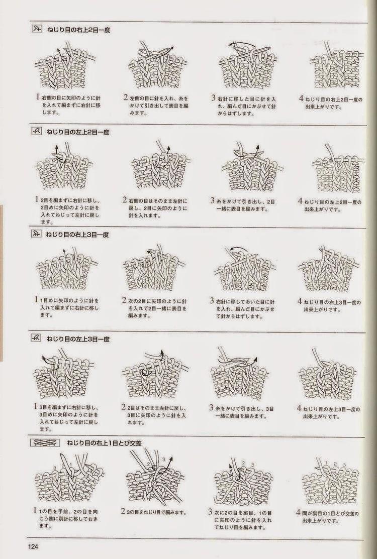 Пояснения узоров в вязании