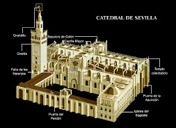 VISITA VIRTUAL A LA CATEDRAL DE SEVILLA
