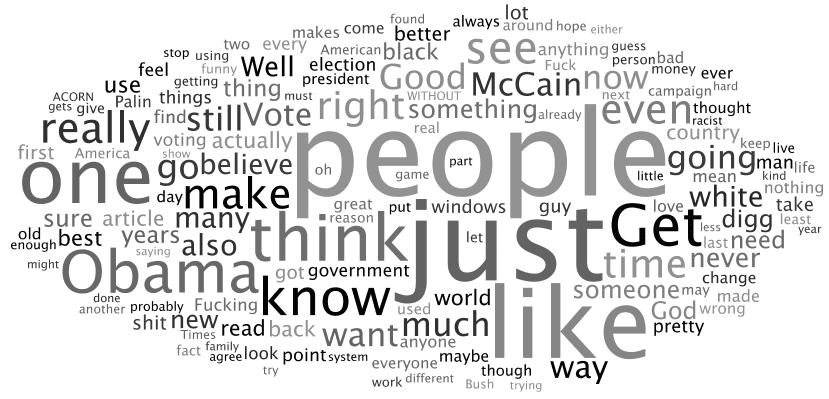 Tag cloud?