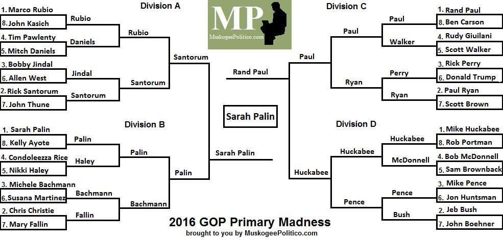 MuskogeePolitico.com: Sarah Palin wins '2016 Primary Madness'