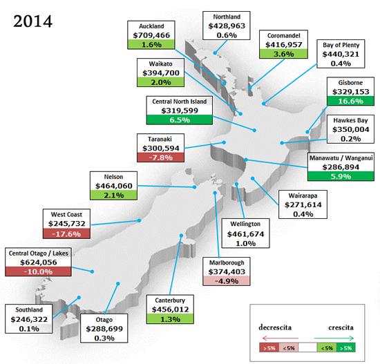 quanto costa una casa in Nuova Zelanda