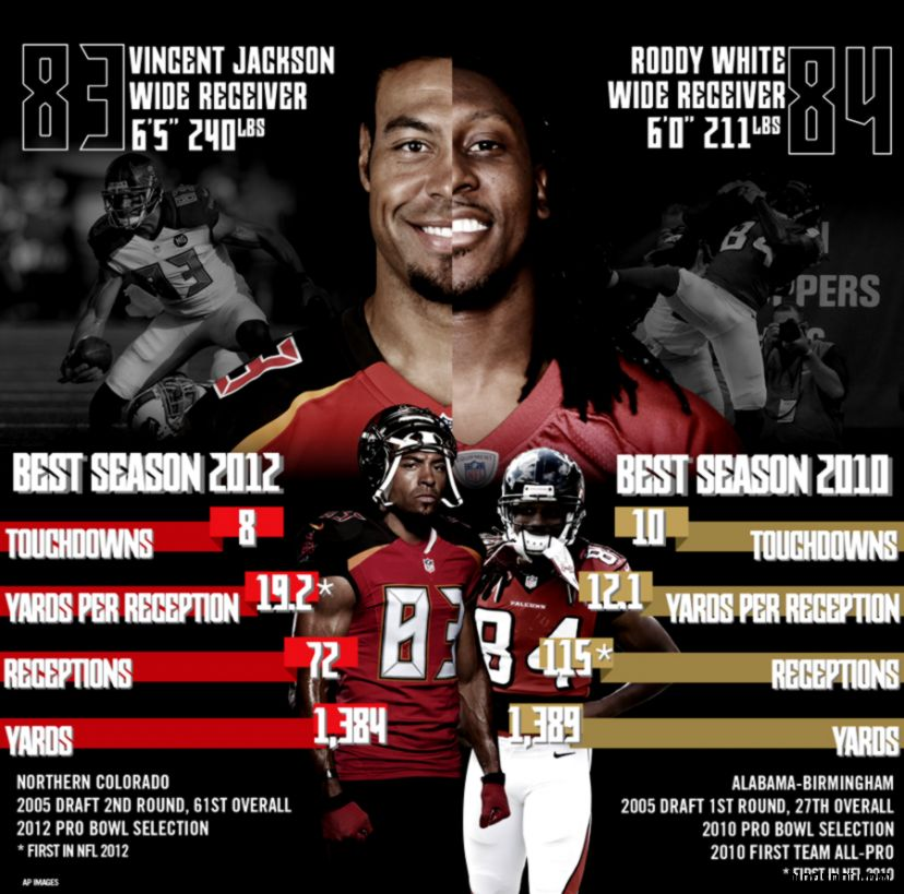 Infograph VJax vs Roddy White
