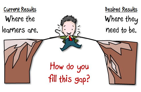 pretesting analysis a to z 5 benefits of pretesting