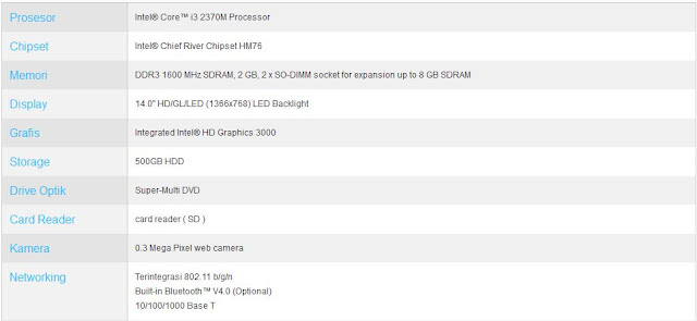 Spesifikasi Laptop ASUS A45A