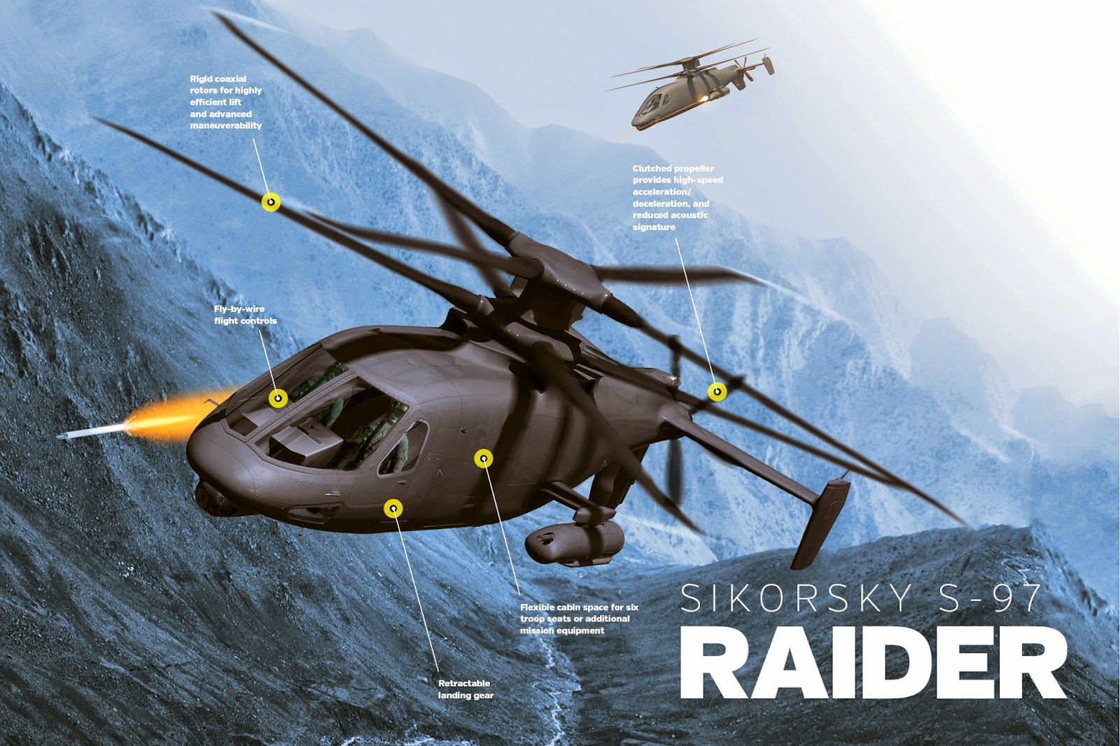 jmr helicopter with Sikorsky Assembling Second S 97 Raider on Bell V 280 Valor Tiltrotor Aircraft First Flight additionally 27043 together with Its A Bird Its A Plane No Its Aircraft That Flies Like A Bird moreover Blackhawks Possible Successor V 280 Valor Unveiled additionally Sikorsky Assembling Second S 97 Raider.
