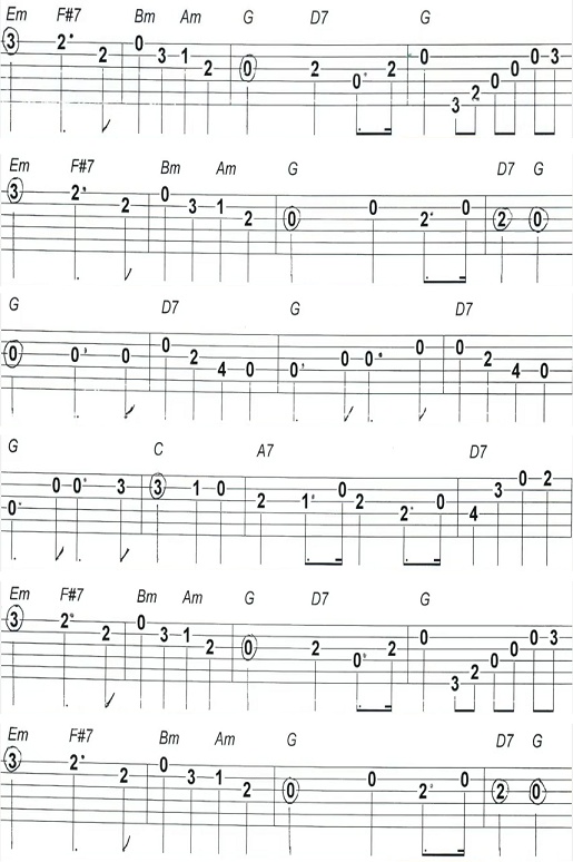 marcha nupcial tab facil guitarra mendelssohn