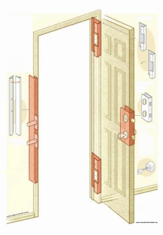 Dead-Bolts In Hollow Core Doors | The Gear Page