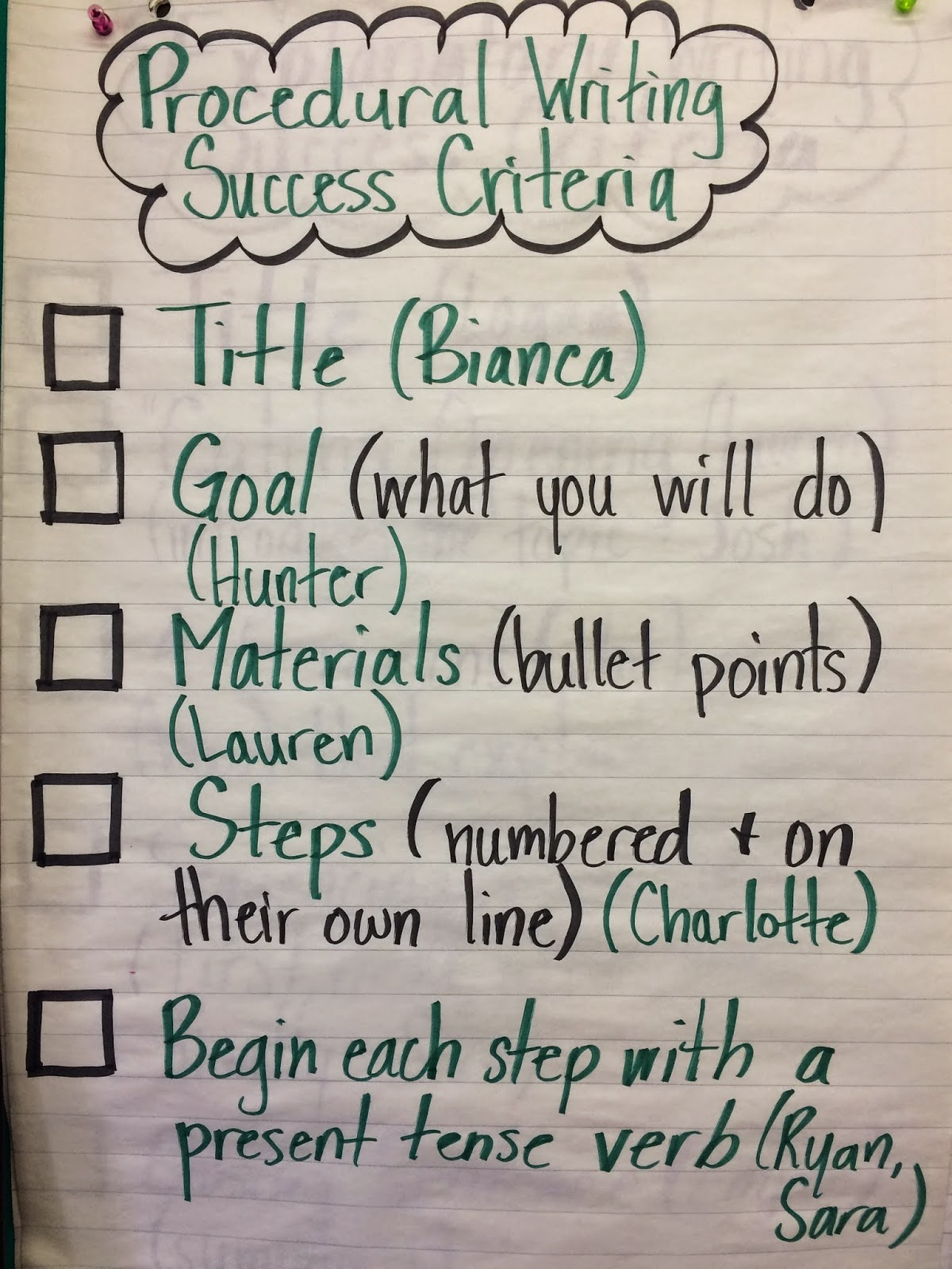 topics for procedural writing What topics would be good for writing a narrative procedure  good procedural writing topics source(s):.