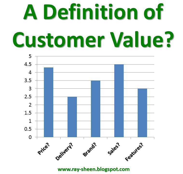 meaning and definition of customer satisfaction