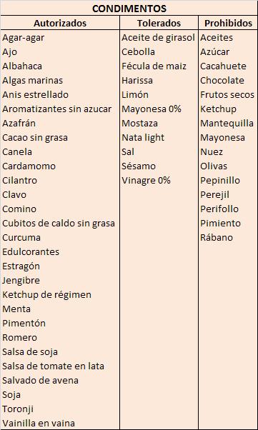 Mejor dieta para adelgazar 2017 beneficios Garcinia