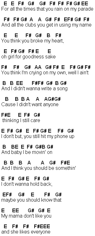 Guitar chords for skinny