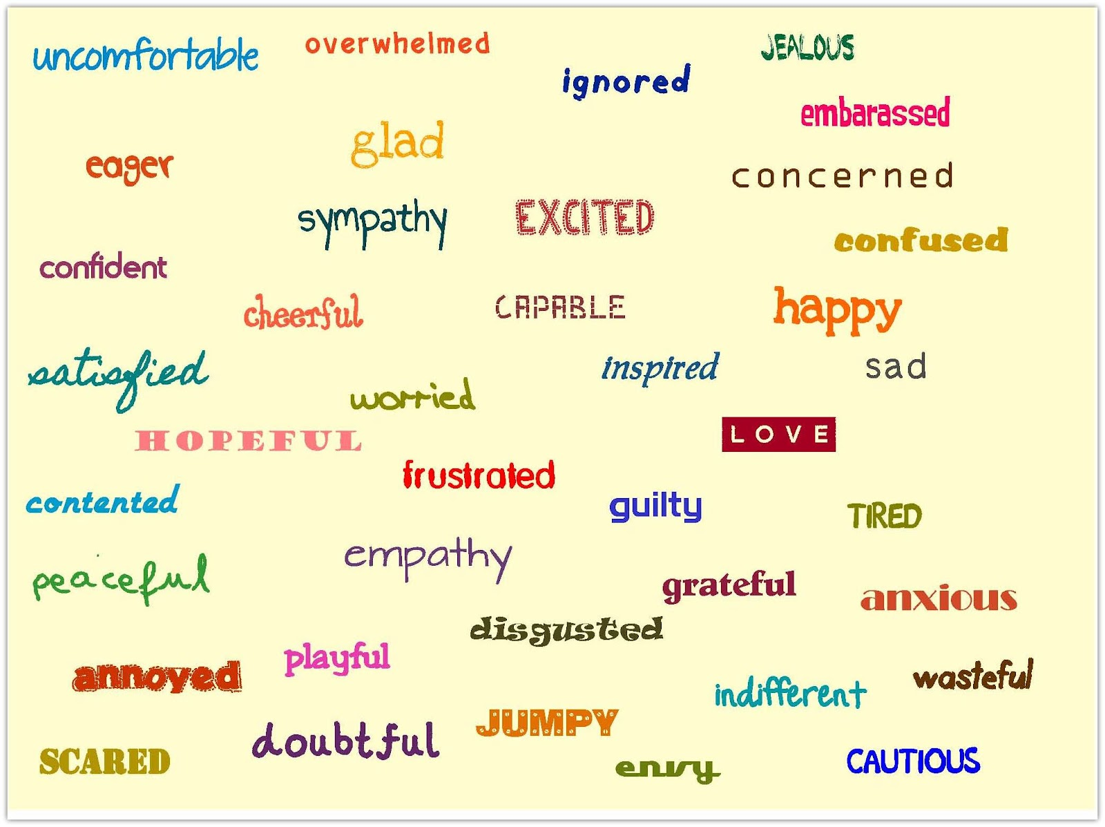 Social emotional skills acknowledge feelings emotional vocabulary
