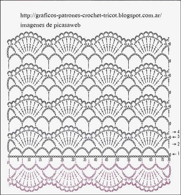 Bufanda con patrones a crochet - Imagui