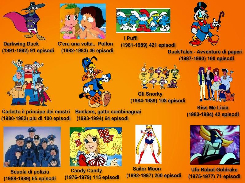 Anni e vecchi cartoni animati anime trasmessi in