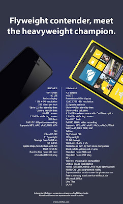 compare Nokia Lumia 920 and iPhone 5