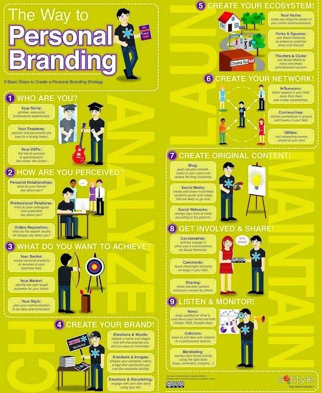 Build your personal branding