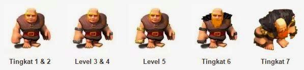 Giant Level