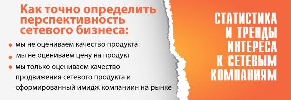 Анализ перспективы эффективности бизнеса с различными сетевыми компаниями на рынке Украины