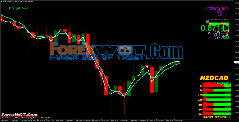 H4 power forex factory