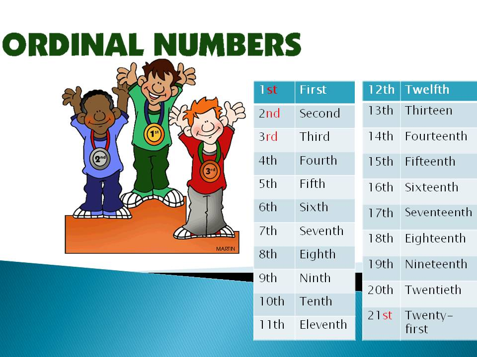 The Noon Show!: Ordinal numbers!