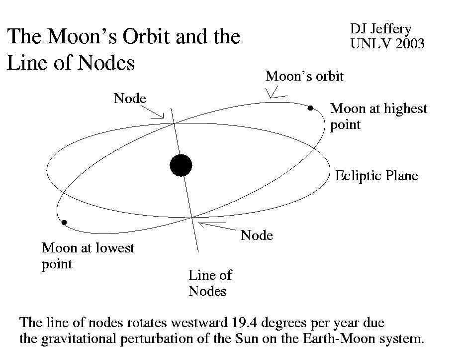eclipse phase argonauts pdf archive