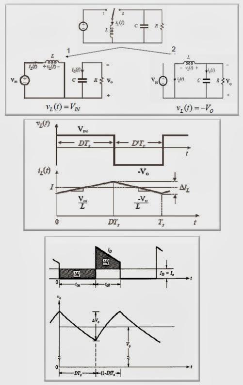 Circuito Boost : Convertidores dc para alta frecuencia circuito
