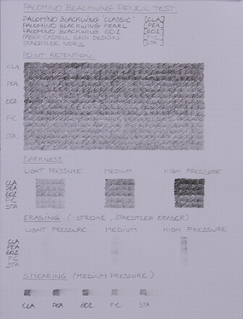 Blackwing test sheet