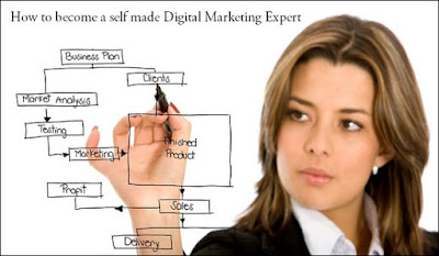 how to become digital marketing expert with erum mahfooz